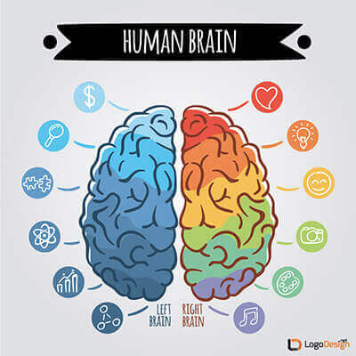 Color Psychology in Logo Design | Meaning and Uses | Think