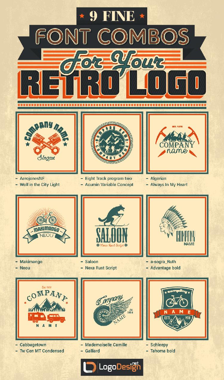 How To Create A Retro Logo Design